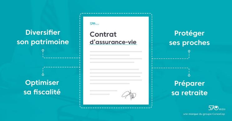 570easi : contrat d'assurance-vie éthique